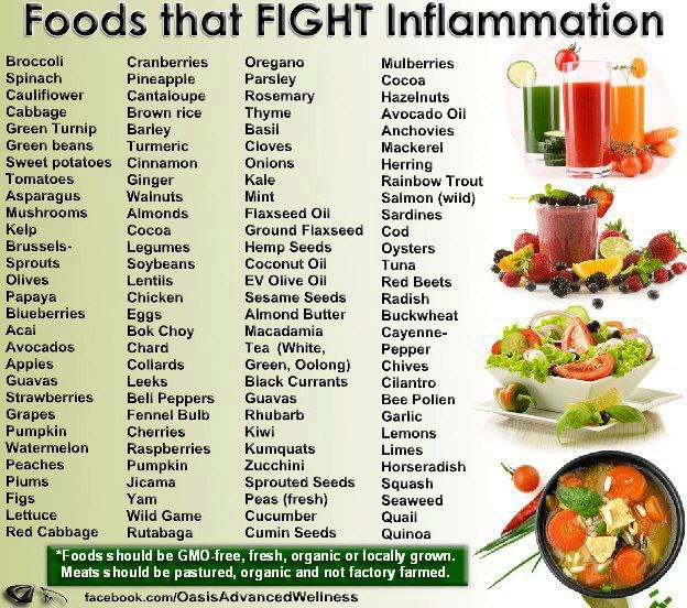 how to quickly get rid of inflammation in the body